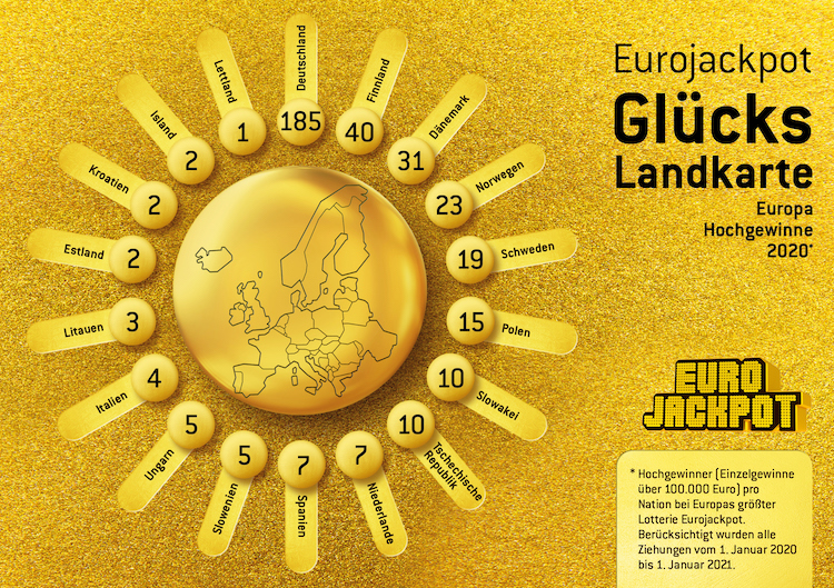 Eurojackpot Höchstgewinne 2020