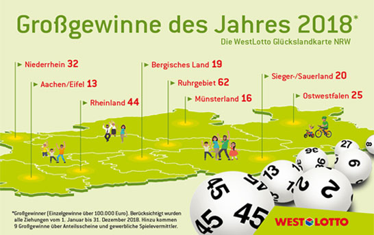 lotto nrw 2019